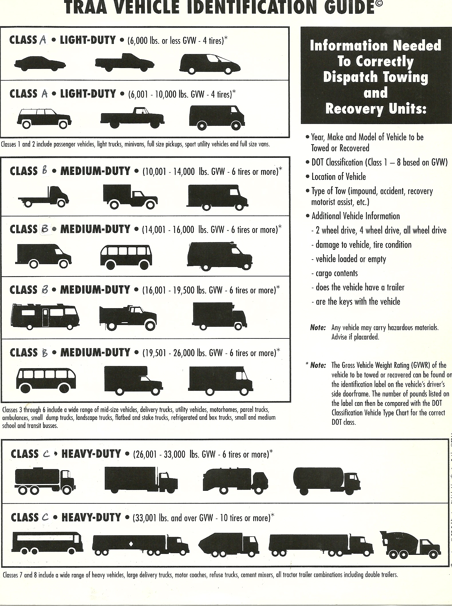 County wrecker information spartanburg sheriff vehicle class guide nvjuhfo Gallery